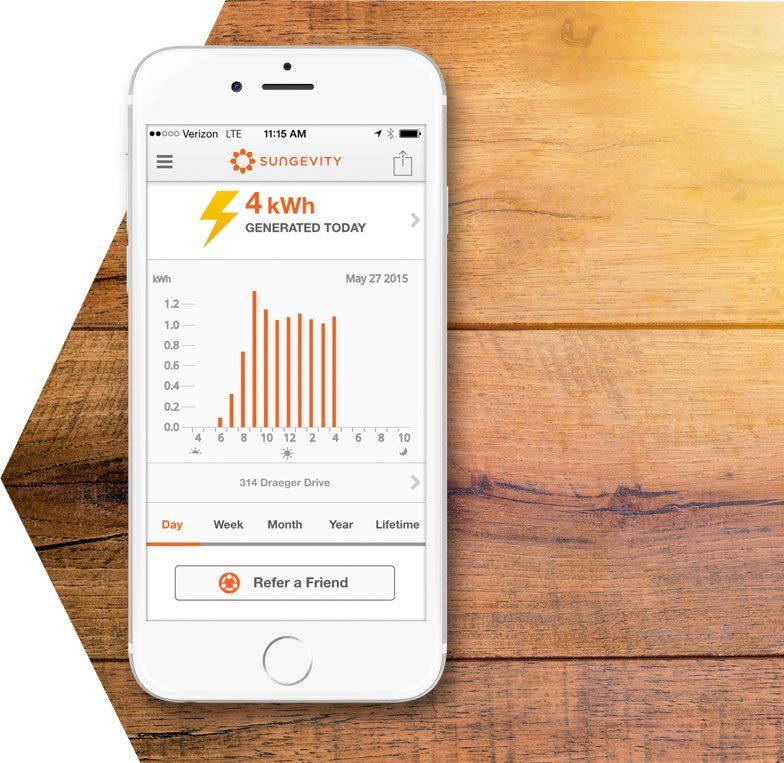 Sungevity app savings