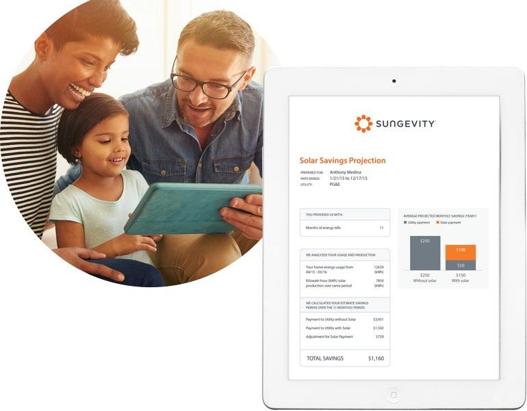 Sungevity Savings Report